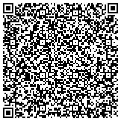 QR-код с контактной информацией организации Центр танца, фитнеса и досуга Виктория-денс, ЧП