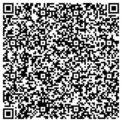 QR-код с контактной информацией организации Викторио Руссо обувная фабрика, OАО (Victorio-Russo)