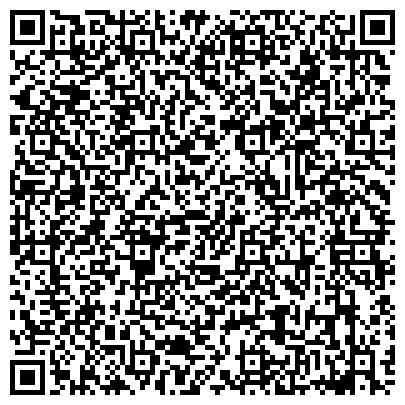 QR-код с контактной информацией организации Белкоопоптторг. Управляющая компания холдинга Белкооппушнина
