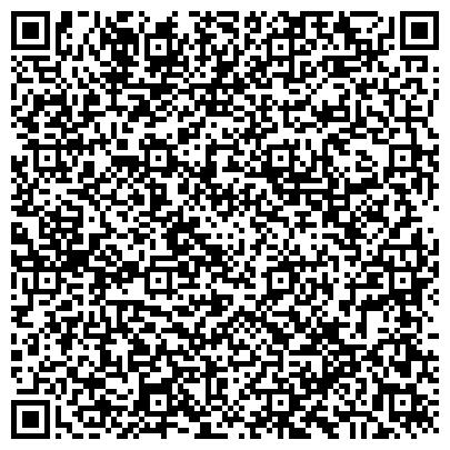 QR-код с контактной информацией организации Европейский банк реконструкции и развития, представительство