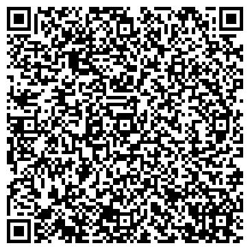 QR-код с контактной информацией организации Минский городской центр недвижимости, КУП