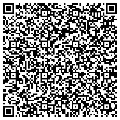 QR-код с контактной информацией организации Европа Индастриал Сервис, ООО