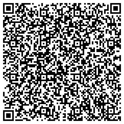 QR-код с контактной информацией организации Автоцентр Донецк (дилер SKODA в Украине), Компания