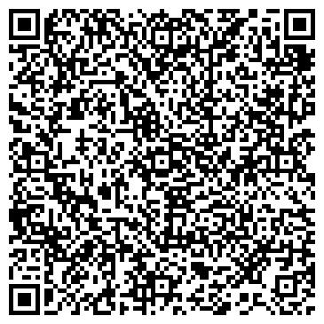 QR-код с контактной информацией организации Трубопласт-Сумы, ООО