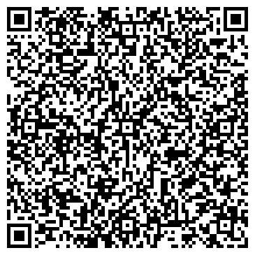 QR-код с контактной информацией организации Манаков И.М., СПД