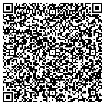 QR-код с контактной информацией организации Корпорация AMV, ООО