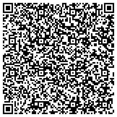 QR-код с контактной информацией организации GreenSteam International Sp.z o.o., Представительство