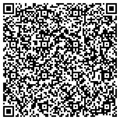 QR-код с контактной информацией организации Украинская электронная торговая площадка, ООО