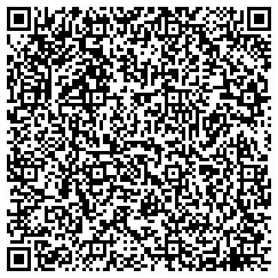 QR-код с контактной информацией организации Ренессанс, ООО Промышленная группа