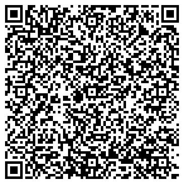 QR-код с контактной информацией организации Империал Груп Украина, ООО