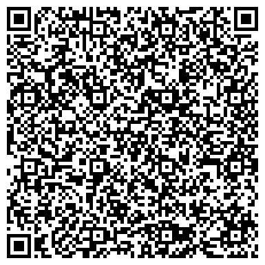 QR-код с контактной информацией организации Киевская Агропромишленая биржа