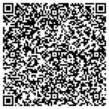 QR-код с контактной информацией организации Фруктовый мир, ООО