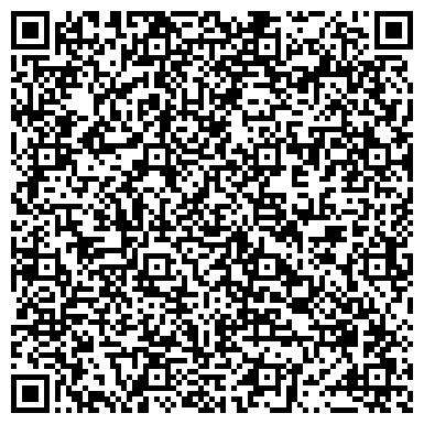 QR-код с контактной информацией организации НПП Магнус ЛТД, ООО