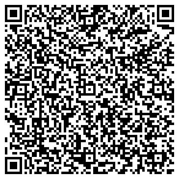 QR-код с контактной информацией организации Кесарев Консалтинг, ООО