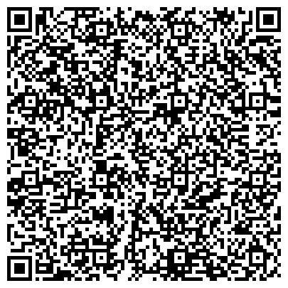 QR-код с контактной информацией организации Европлант Украина (УкрЕвроплант), ООО
