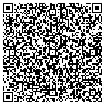 QR-код с контактной информацией организации Емкостьпласт, ЧП