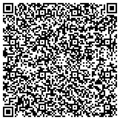 QR-код с контактной информацией организации Медолог Корп. Инс, АО (Medolog Corp. Inc)