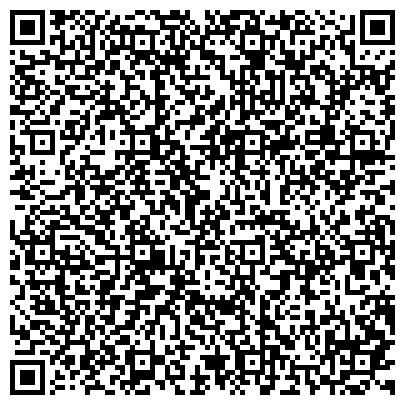 QR-код с контактной информацией организации Никопольская малая судоверфь, ООО