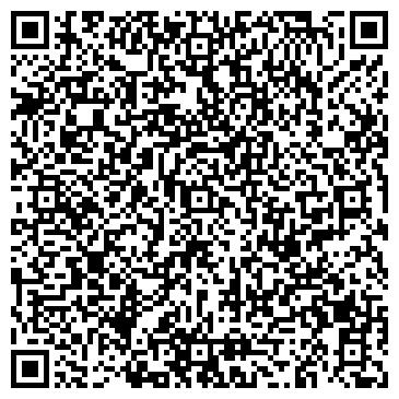 QR-код с контактной информацией организации Грандгаз, ООО