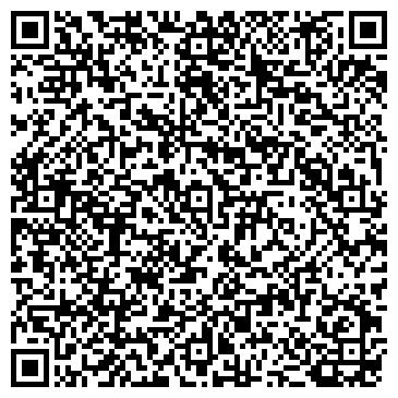 QR-код с контактной информацией организации Агропродукт-Херсон, ЧП