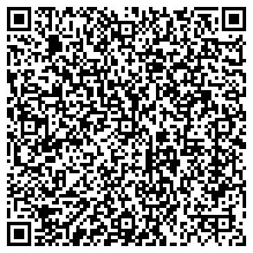 QR-код с контактной информацией организации Макаренко С.В., СПД