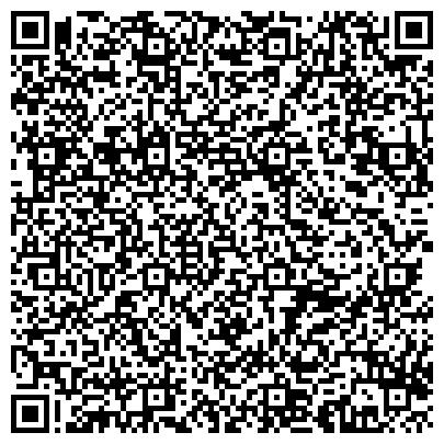 QR-код с контактной информацией организации Краны из Эвропы, ООО(Представительство в Украине)