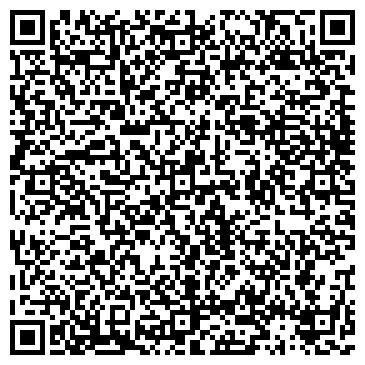 QR-код с контактной информацией организации Росукрэнергохолдинг,ООО