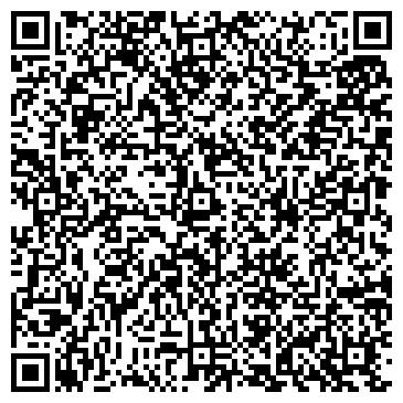 QR-код с контактной информацией организации Группа компаний МАКС СОРТ, ООО
