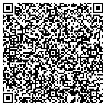 QR-код с контактной информацией организации ПиЕйчПи СА, СПД (PHP SA)