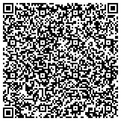 QR-код с контактной информацией организации Украинская универсальная биржа, ТГ