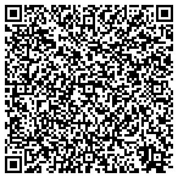 QR-код с контактной информацией организации Пономаренко А.В., СПД
