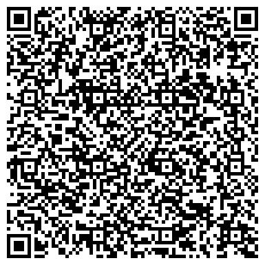 QR-код с контактной информацией организации Биржевые и электронные площадки, Ассоциация
