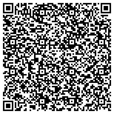 QR-код с контактной информацией организации Soundenergy (Соундэнерджи), ИП