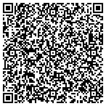 QR-код с контактной информацией организации Идеи для бизнеса, ООО