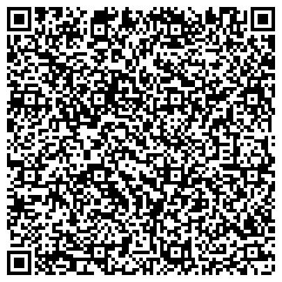 QR-код с контактной информацией организации Центр гигиены и эпидемиологии зональный Борисовский