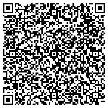 QR-код с контактной информацией организации Электронная Торговая Площадка, Компания