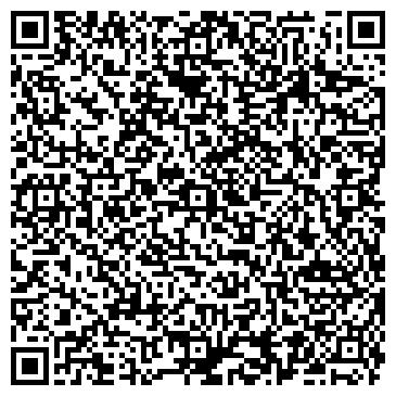 QR-код с контактной информацией организации Synthesis Solutions (Сайнтсис Солютейшн), ТОО
