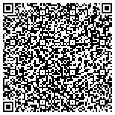 QR-код с контактной информацией организации ДнепроПласт, ООО