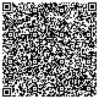 QR-код с контактной информацией организации Juwon Industry Co (Джувон Индастри Со), ИП