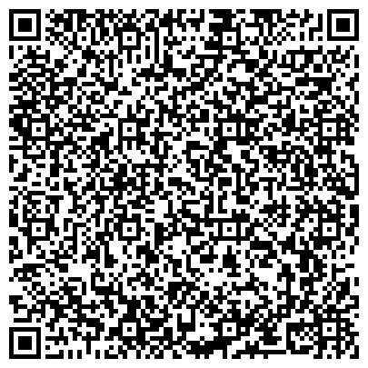 QR-код с контактной информацией организации Каспиан Машинери СО (Caspian Machinery CO), ТОО