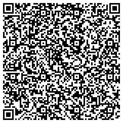 QR-код с контактной информацией организации Косметика для ногтей Nail systems ,ЧП (EILORITA)