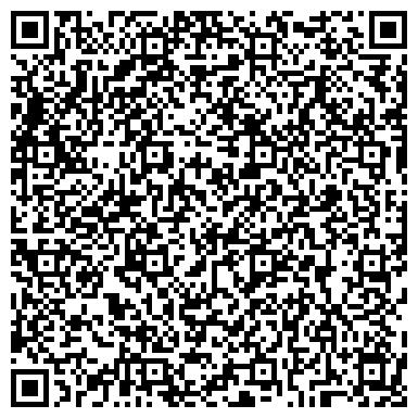 QR-код с контактной информацией организации Братков, СПД (Naztextile)