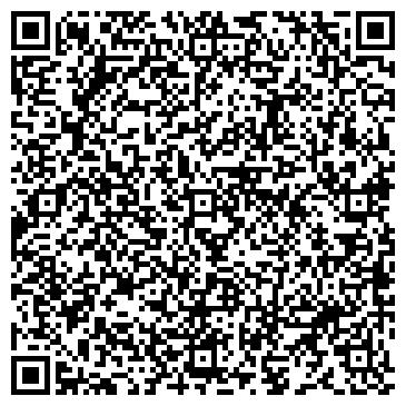 QR-код с контактной информацией организации КвалитетАудит, ООО