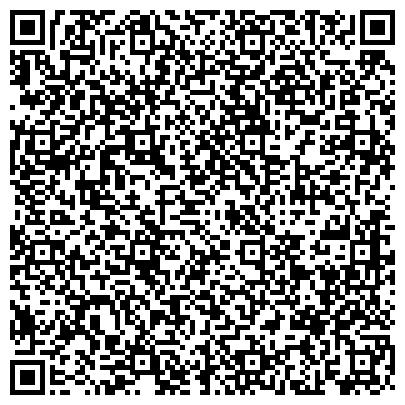 """QR-код с контактной информацией организации Аудиторская компания """"А.Р.Т. ФИНАНС"""", ООО"""