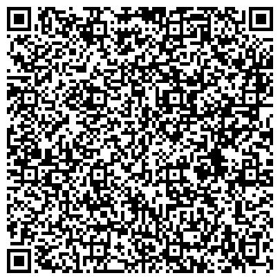 QR-код с контактной информацией организации Дроздов Юрий Владимирович, ЧП