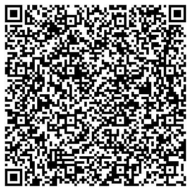 QR-код с контактной информацией организации Финансовая группа Автоальянс, Ассоциация