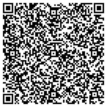 QR-код с контактной информацией организации Практикум-центр Социон ( Гладкий ,ЧП)