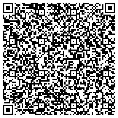 QR-код с контактной информацией организации Харьковский Клуб предпринимателей (ХКП), Объединение