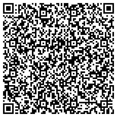 QR-код с контактной информацией организации Приват-консалтинг, ООО, Оценочная компания