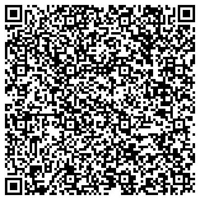 QR-код с контактной информацией организации Независимый судебный эксперт, ЧП